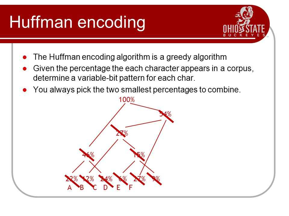 Huffman encoding The Huffman encoding algorithm is a greedy algorithm