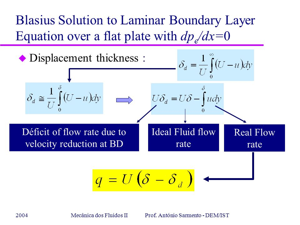 Blasius Solution to Laminar Boundary Layer Equation over a flat plate with dpe/dx=0