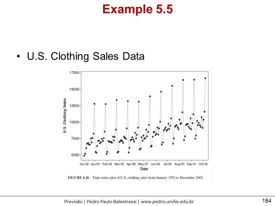 Example 5.5 U.S. Clothing Sales Data