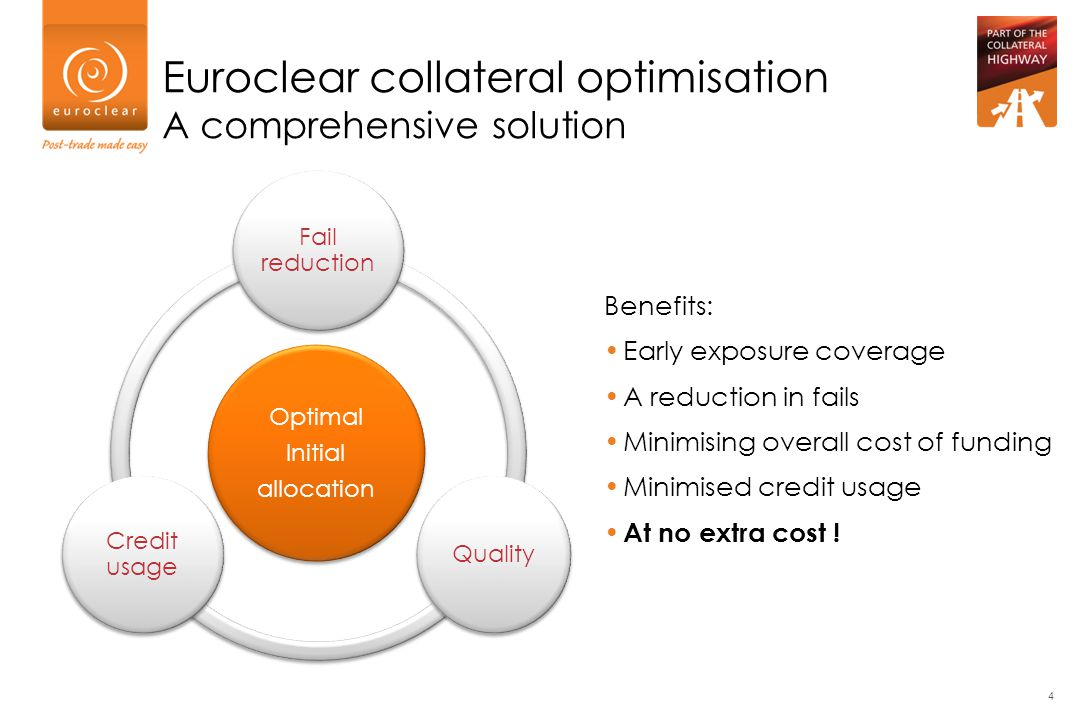 Euroclear collateral optimisation A comprehensive solution