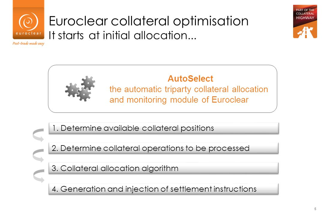 Euroclear collateral optimisation It starts at initial allocation...
