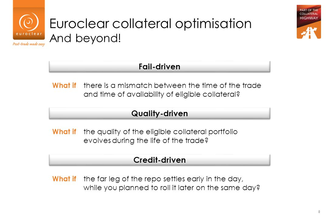 Euroclear collateral optimisation And beyond!
