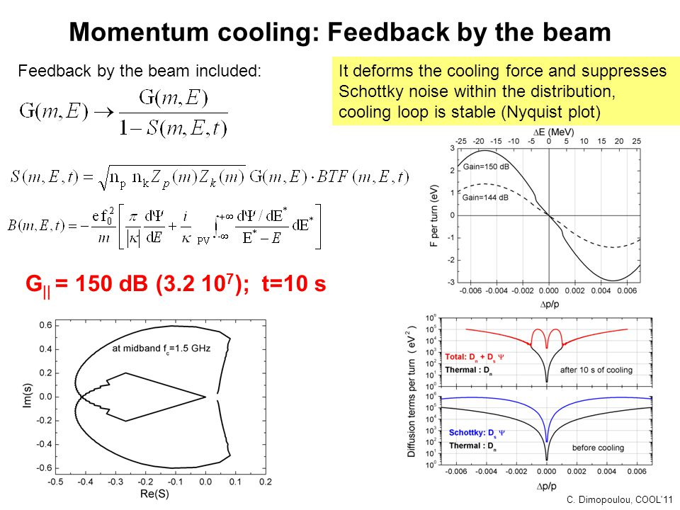 Momentum cooling: Feedback by the beam