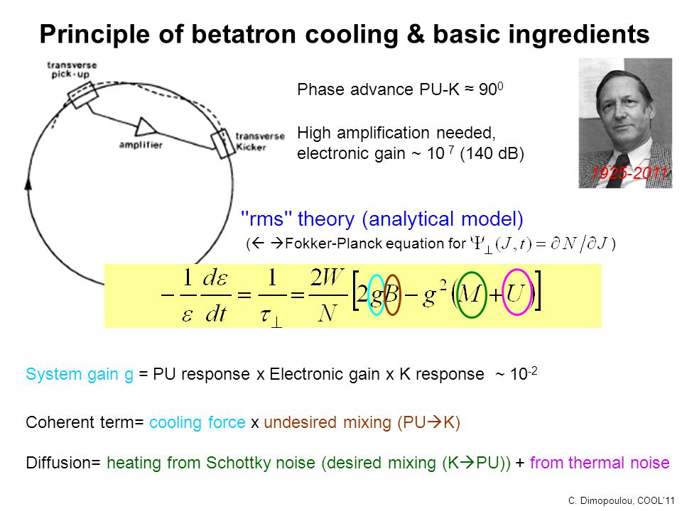 Principle of betatron cooling & basic ingredients