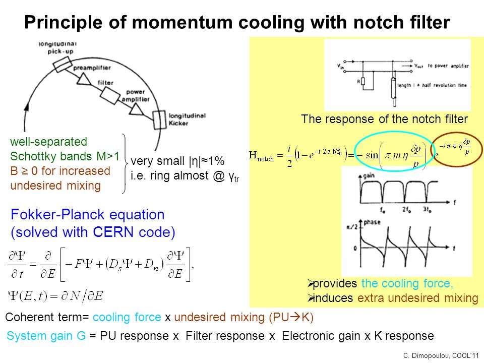 Principle of momentum cooling with notch filter