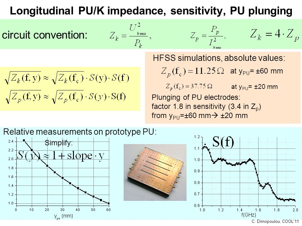Longitudinal PU/K impedance, sensitivity, PU plunging