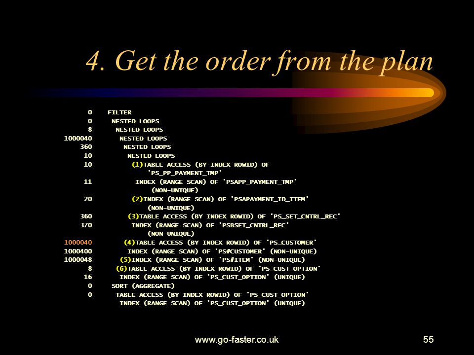 4. Get the order from the plan