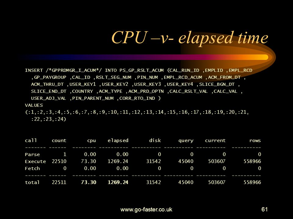 CPU –v- elapsed time www.go-faster.co.uk