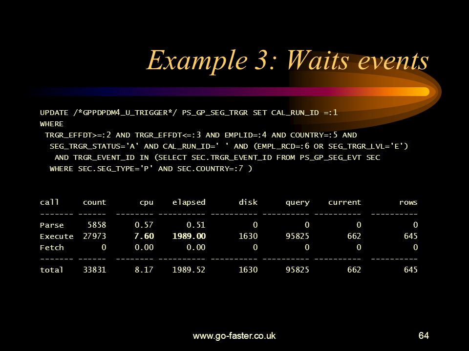 Example 3: Waits events www.go-faster.co.uk