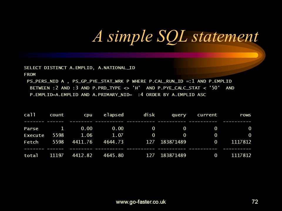 A simple SQL statement www.go-faster.co.uk