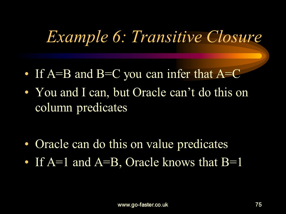 Example 6: Transitive Closure