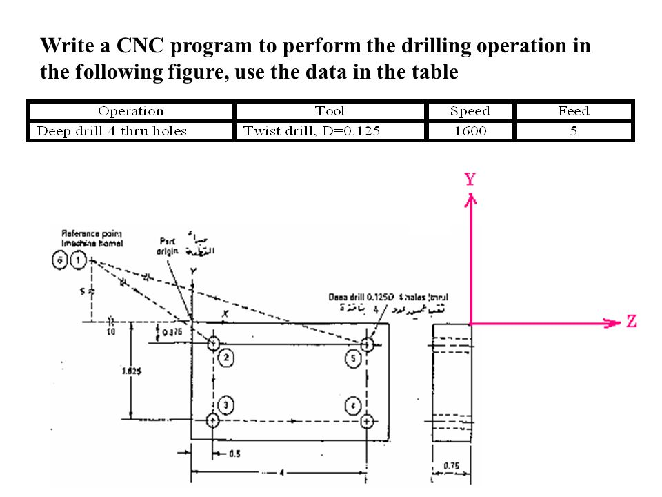 Write a CNC program to perform the drilling operation in the following figure, use the data in the table