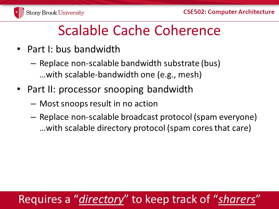 Scalable Cache Coherence