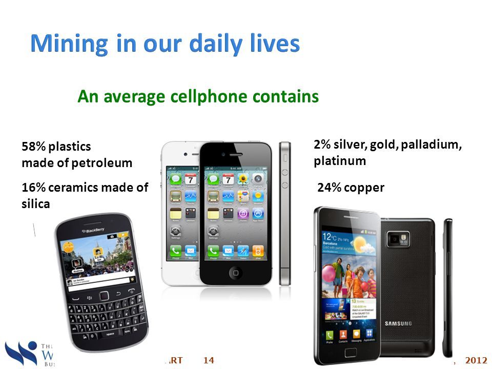 An average cellphone contains
