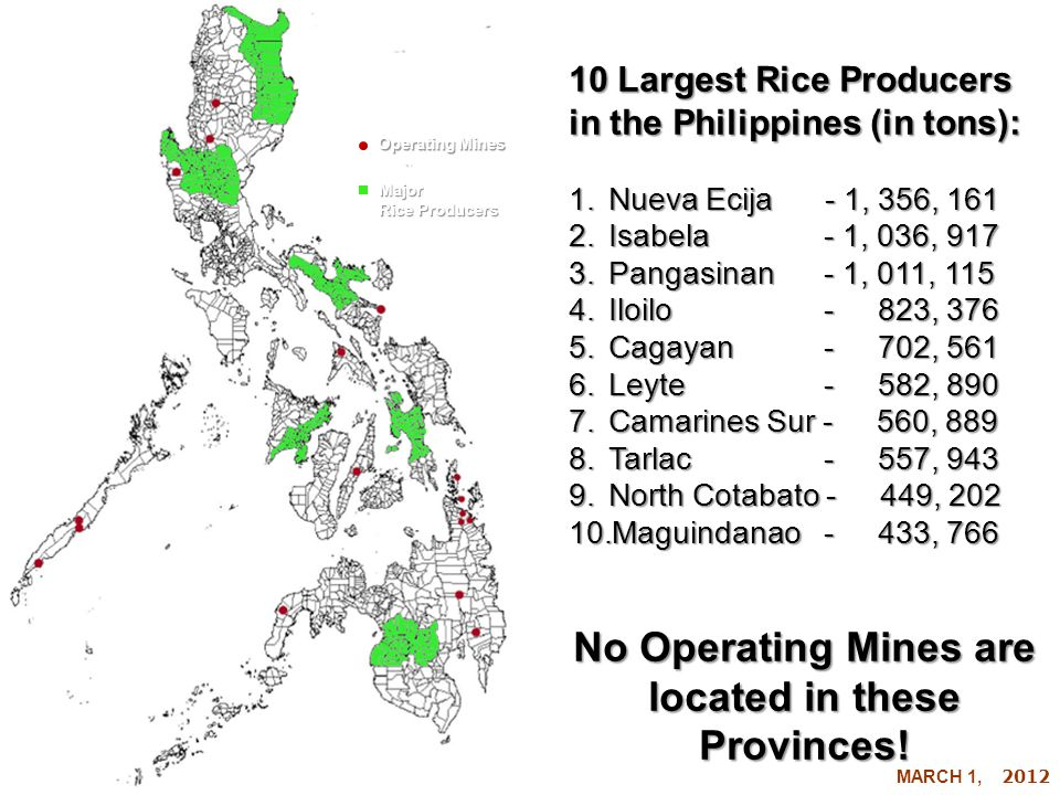 No Operating Mines are located in these Provinces!