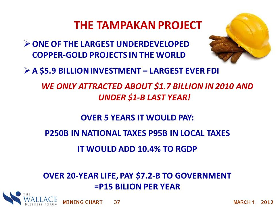 THE TAMPAKAN PROJECT ONE OF THE LARGEST UNDERDEVELOPED COPPER-GOLD PROJECTS IN THE WORLD. A $5.9 BILLION INVESTMENT – LARGEST EVER FDI.