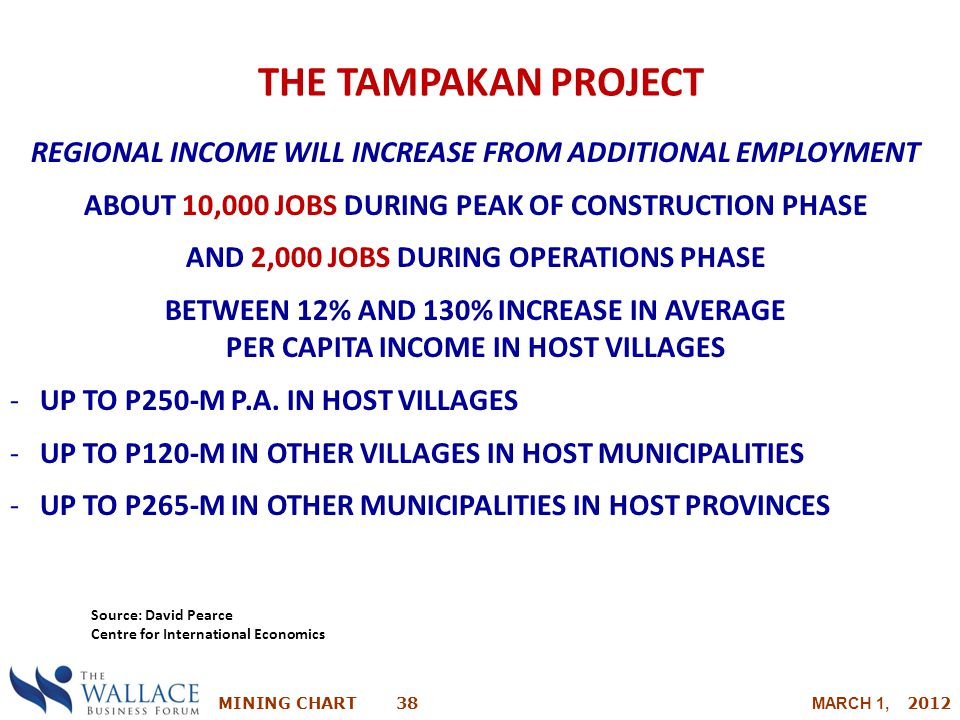 THE TAMPAKAN PROJECT REGIONAL INCOME WILL INCREASE FROM ADDITIONAL EMPLOYMENT. ABOUT 10,000 JOBS DURING PEAK OF CONSTRUCTION PHASE.