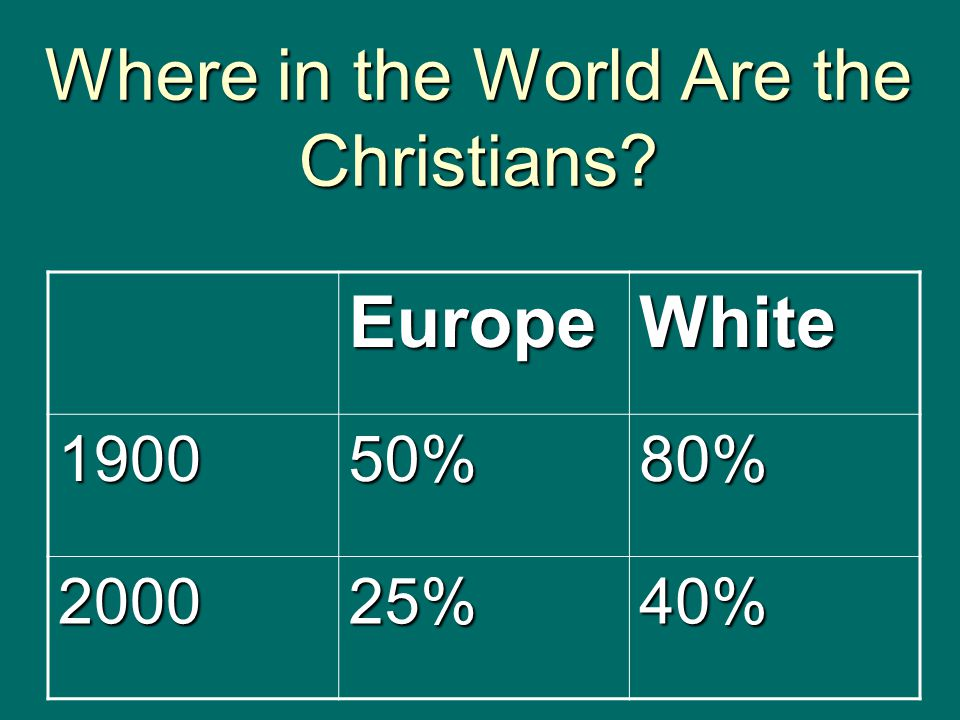 Where in the World Are the Christians