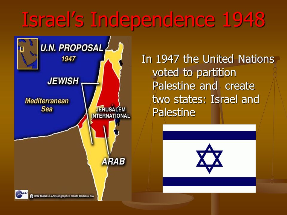 Israel's Independence 1948