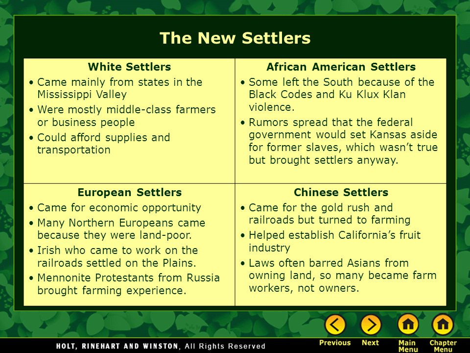 African American Settlers