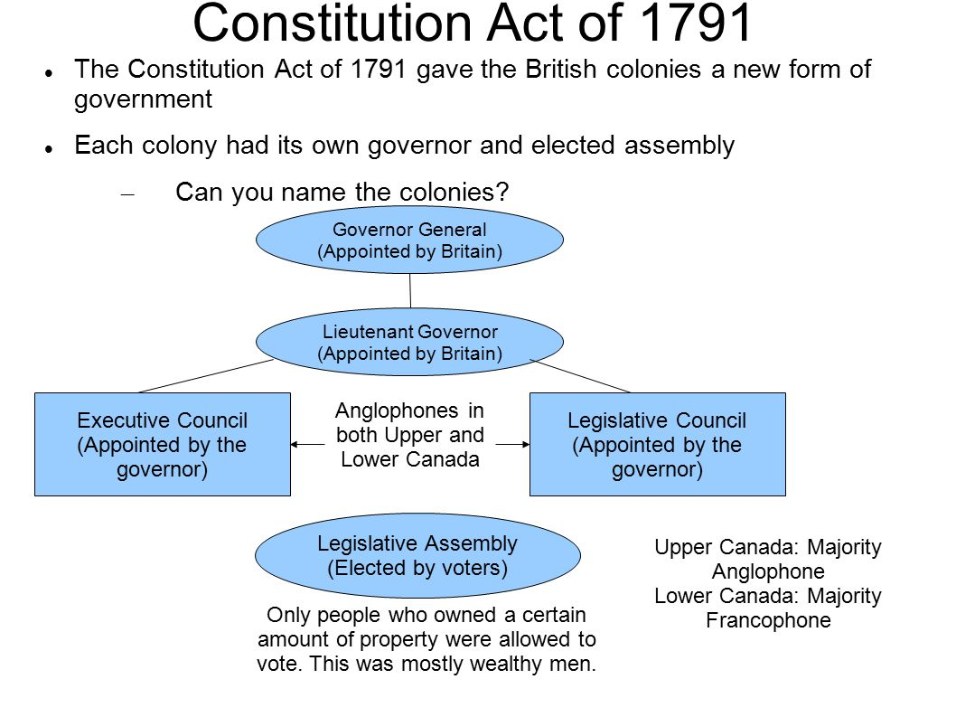 how to become governor in council in canada