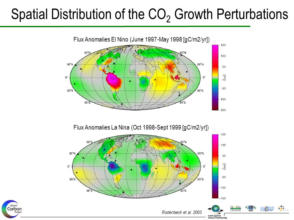 Spatial Distribution of the CO2 Growth Perturbations