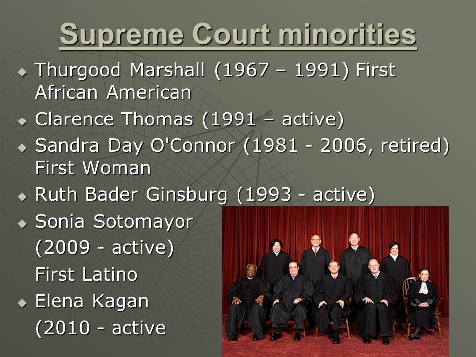 Supreme Court minorities