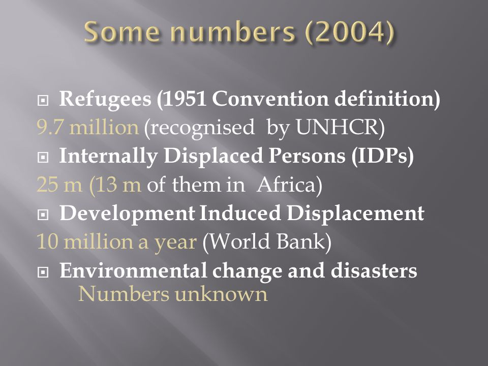 Some numbers (2004) Refugees (1951 Convention definition)