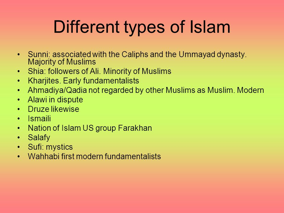 Different types of Islam