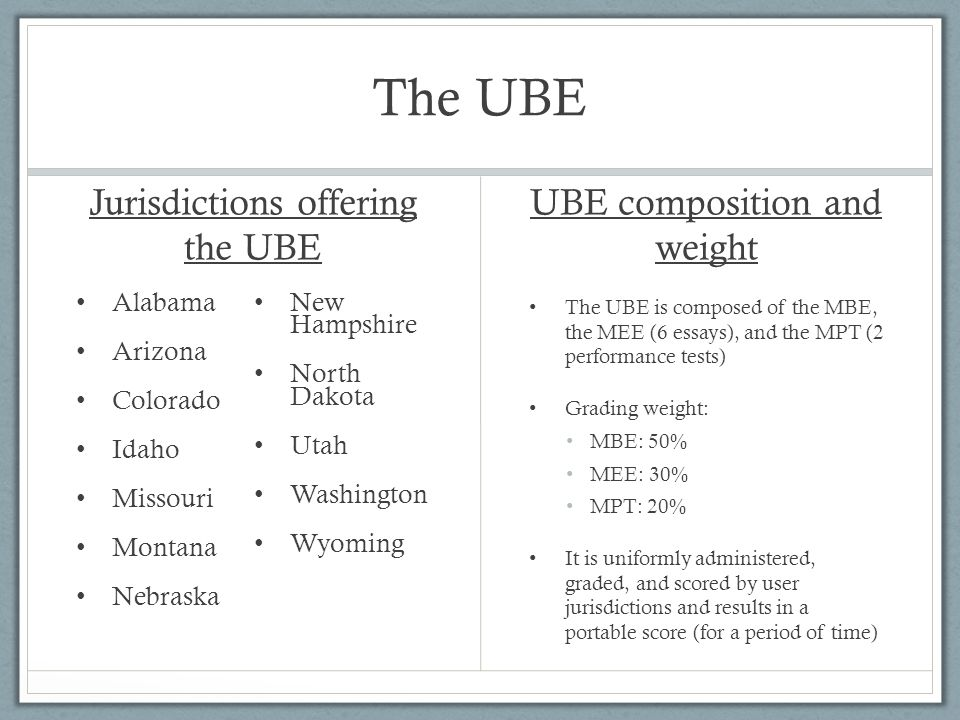 The UBE Jurisdictions offering the UBE UBE composition and weight