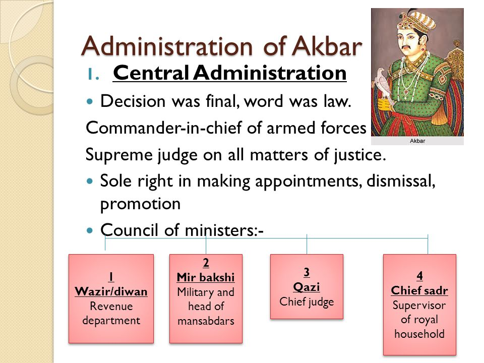 Administration of Akbar