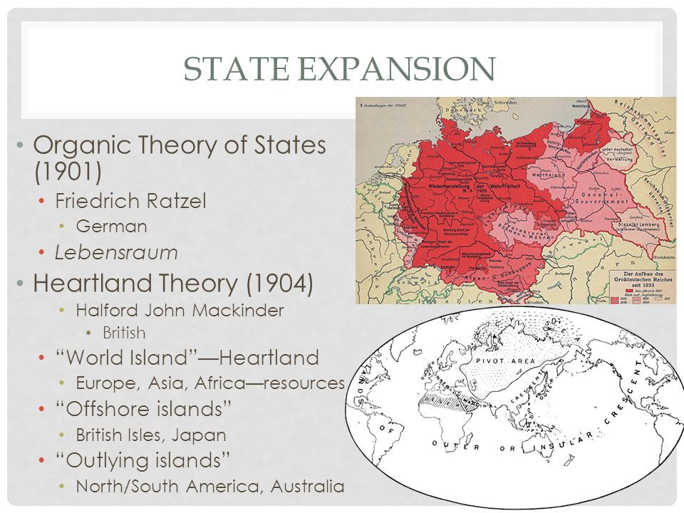 State Expansion Organic Theory of States (1901)