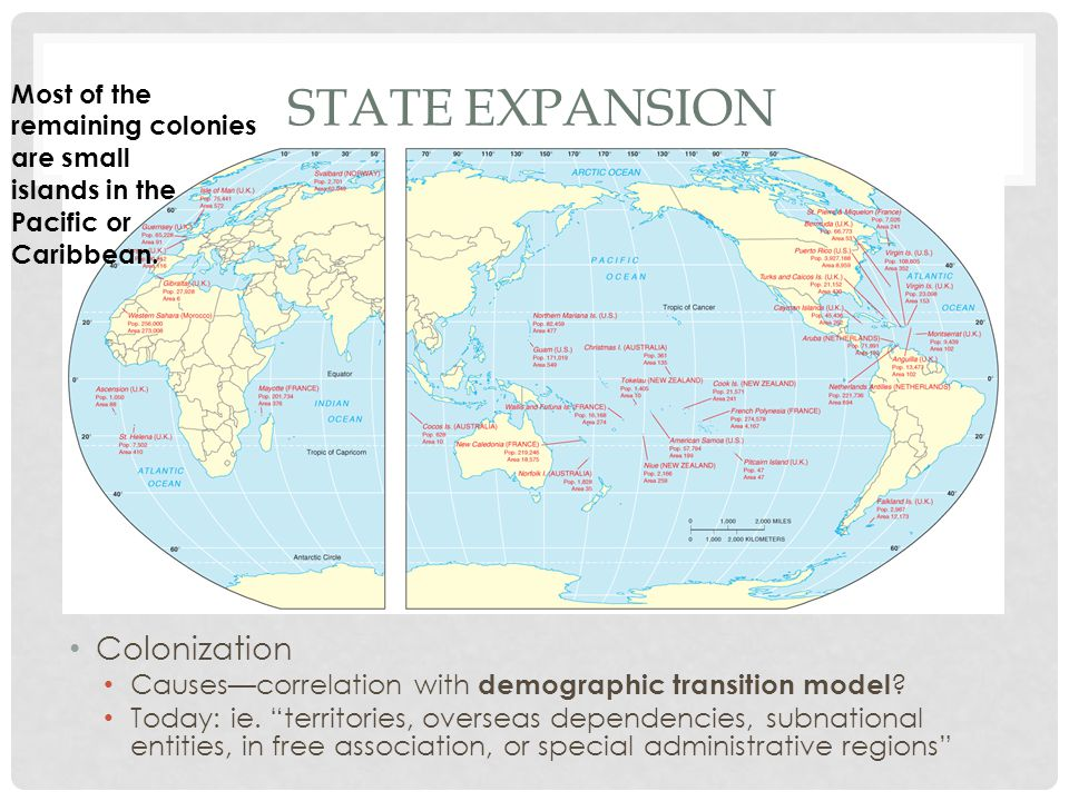 State Expansion Colonization