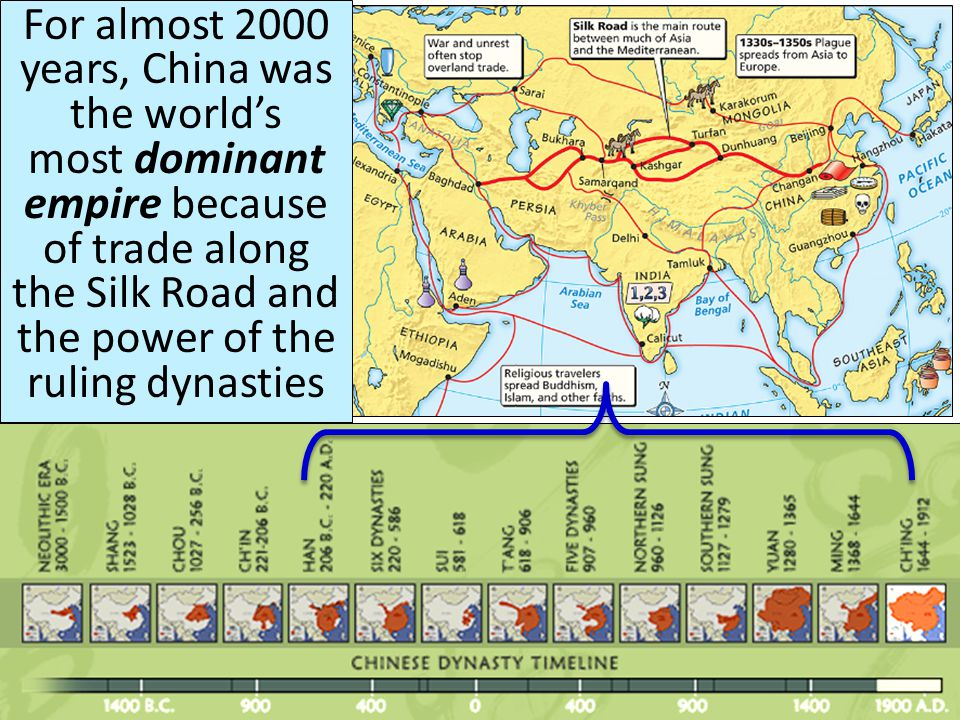 For almost 2000 years, China was the world's most dominant empire because of trade along the Silk Road and the power of the ruling dynasties