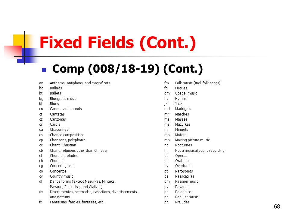 Fixed Fields (Cont.) Comp (008/18-19) (Cont.)