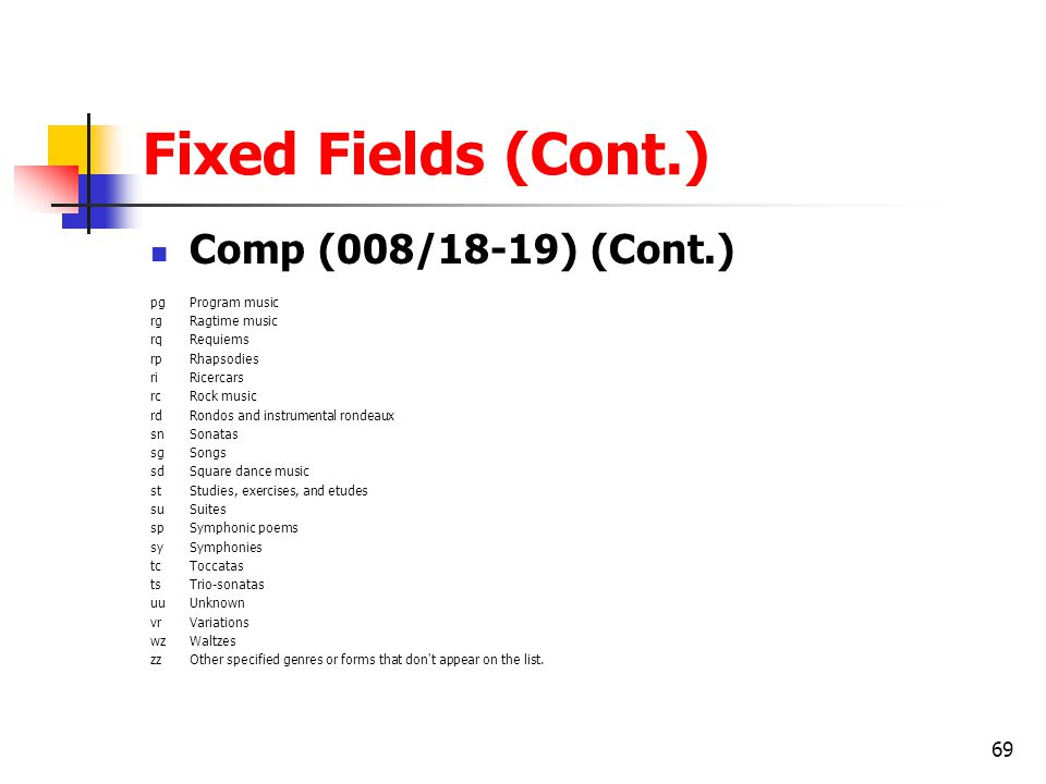 Fixed Fields (Cont.) Comp (008/18-19) (Cont.) pg Program music