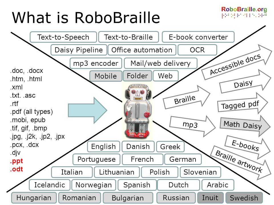 What is RoboBraille Text-to-Speech Text-to-Braille E-book converter