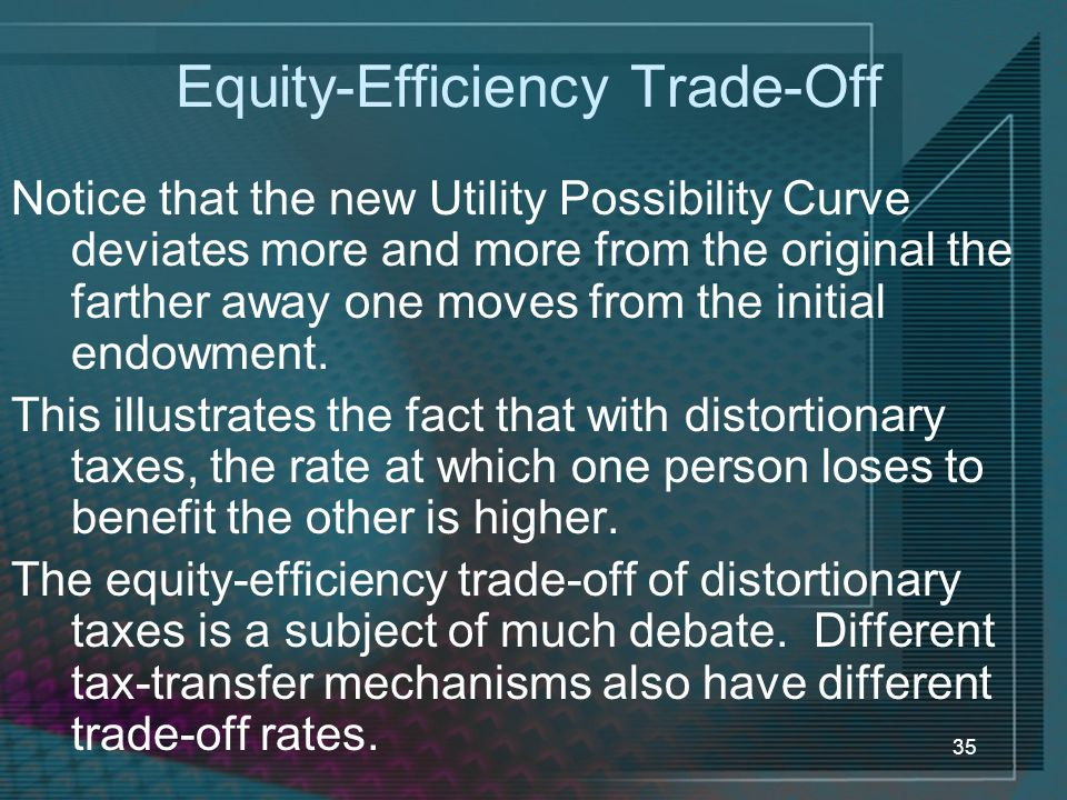 Equity-Efficiency Trade-Off