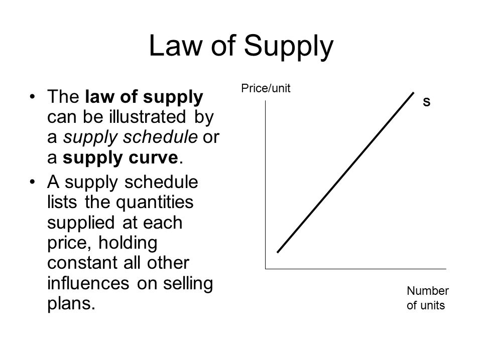 Law of Supply Price/unit. The law of supply can be illustrated by a supply schedule or a supply curve.