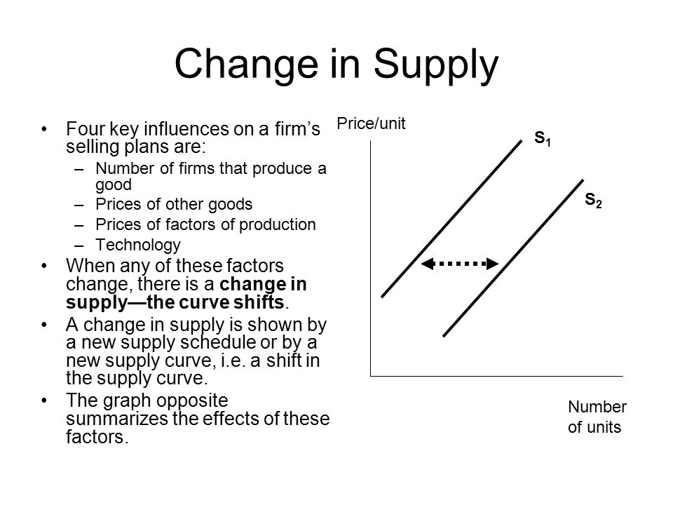 Change in Supply Four key influences on a firm's selling plans are:
