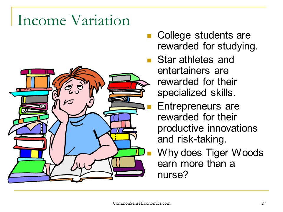Income Variation College students are rewarded for studying.