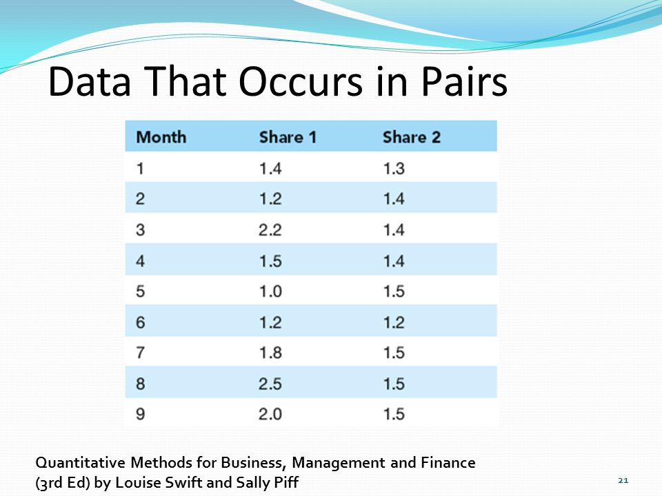 Data That Occurs in Pairs