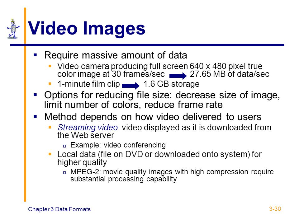 Video Images Require massive amount of data