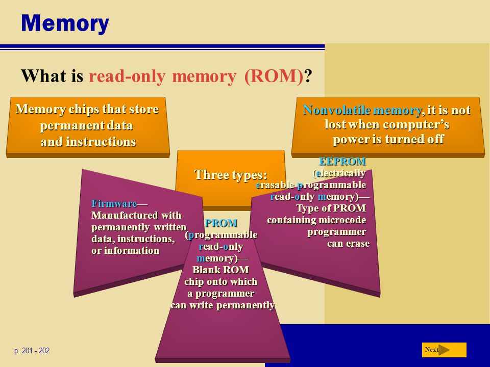 Memory What is read-only memory (ROM)