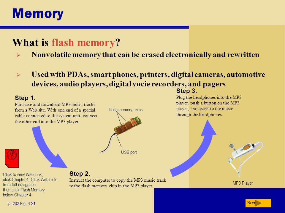 Memory What is flash memory