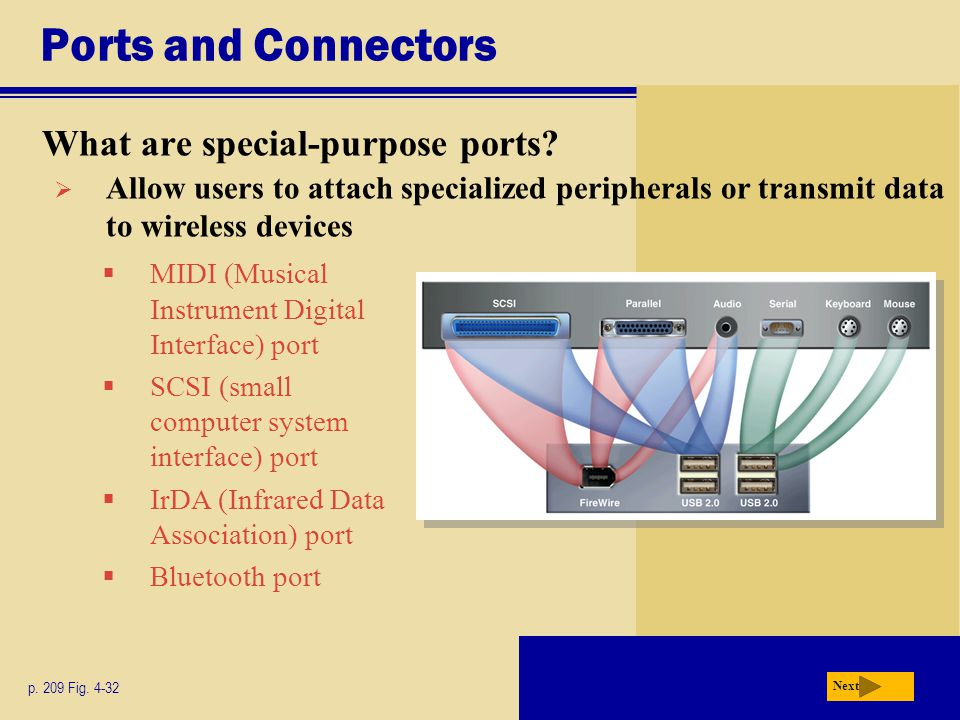 Ports and Connectors What are special-purpose ports