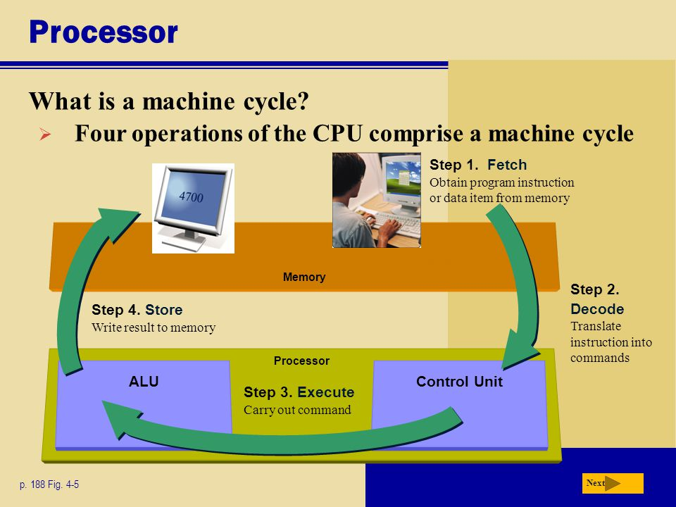 Processor What is a machine cycle