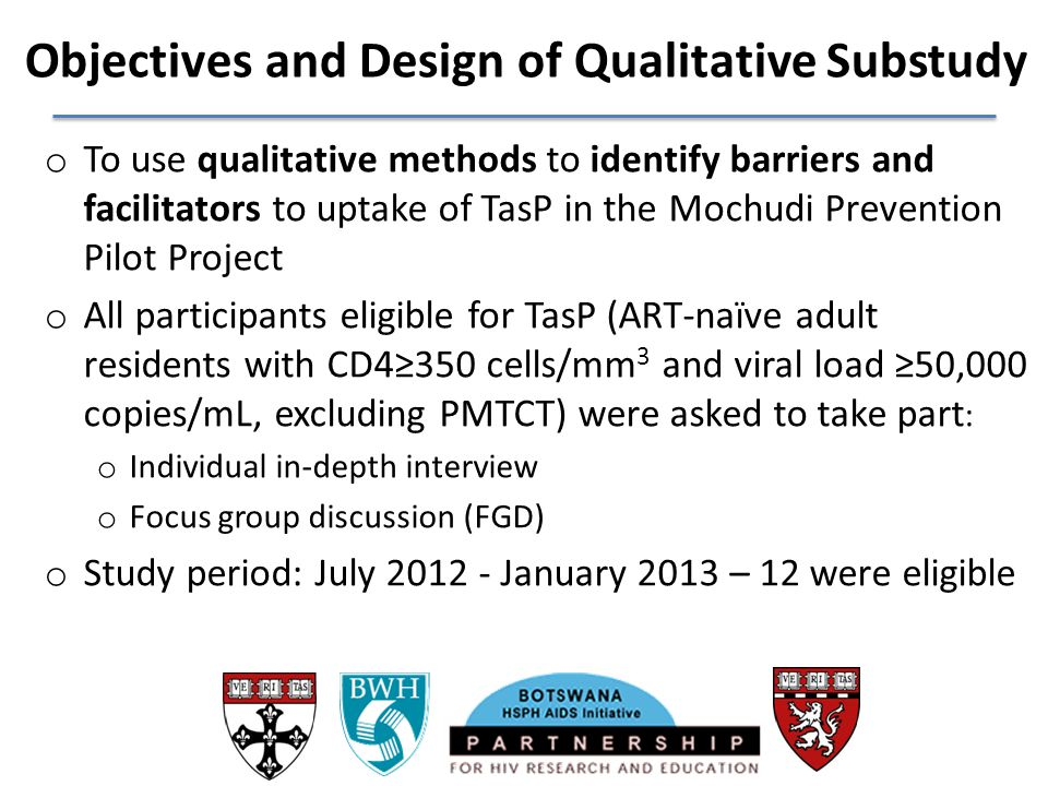 Objectives and Design of Qualitative Substudy