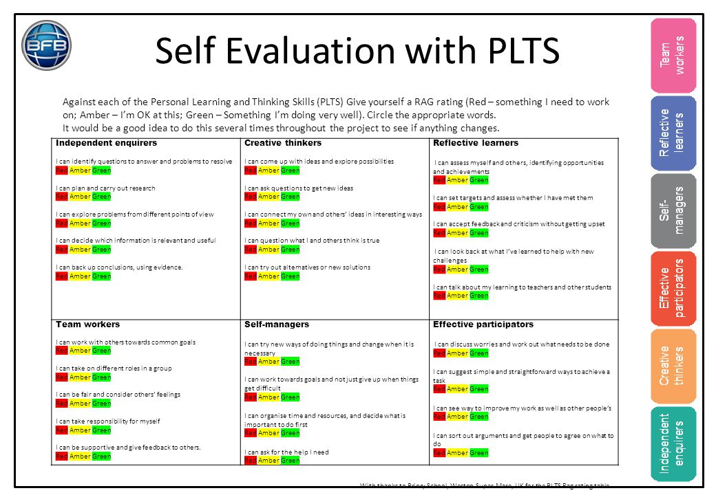 Self Evaluation with PLTS