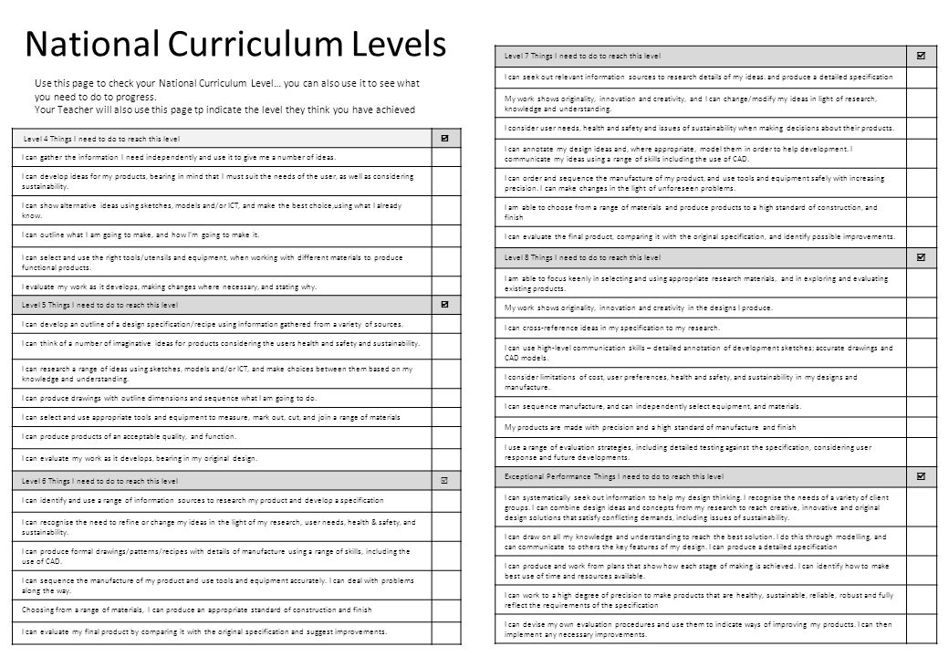 National Curriculum Levels